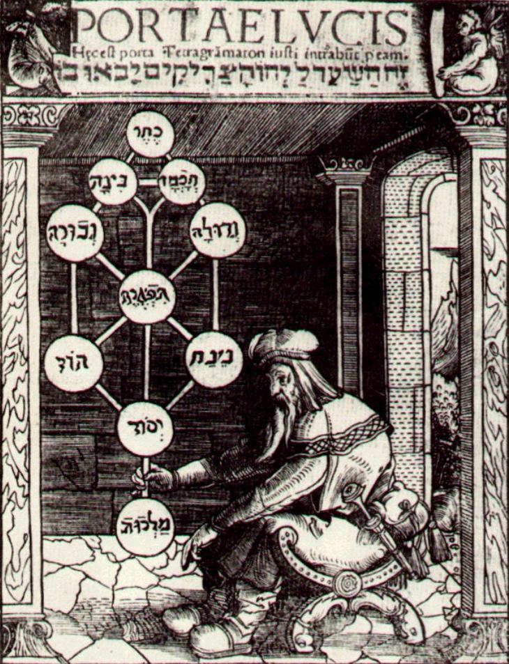 Lurianic Kabbalah